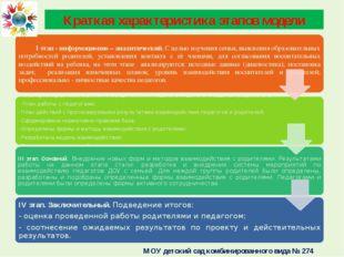 Краткая характеристика этапов модели МОУ детский сад комбинированного вида №