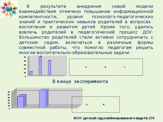 В конце эксперимента МОУ детский сад комбинированного вида № 274 В результате...