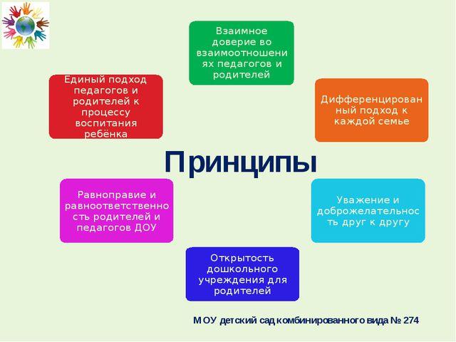 Принципы МОУ детский сад комбинированного вида № 274 Дифференцированный подхо...