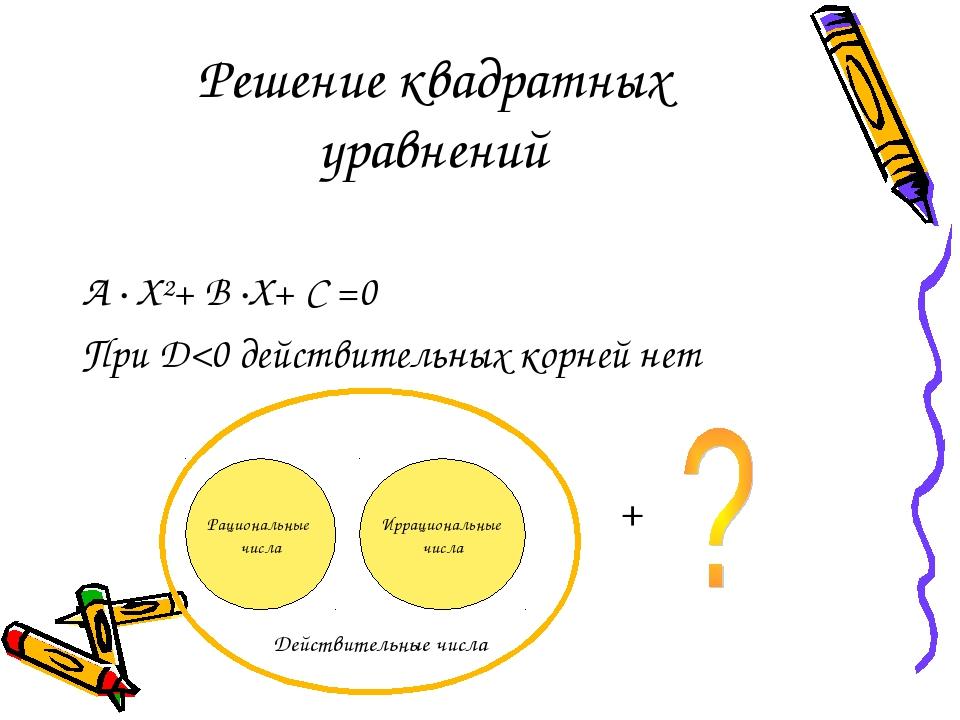 Решение квадратных уравнений А · Х²+ В ·Х+ С =0 При D