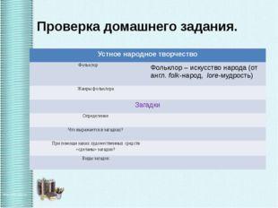 Проверка домашнего задания. Устное народное творчество Фольклор Фольклор – ис