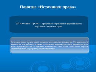 Понятие «Источники права» Источник права – официально закрепленные формы внеш