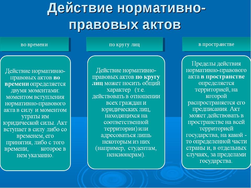 Действие нормативно-правовых актов во времени по кругу лиц в пространстве