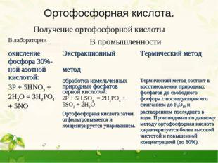 Ортофосфорная кислота. Получение ортофосфорной кислоты В лаборатории В пром