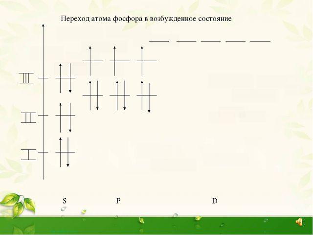 S P D Переход атома фосфора в возбужденное состояние