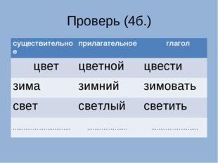 Проверь (4б.) существительноеприлагательное глагол цветцветнойцвести зима
