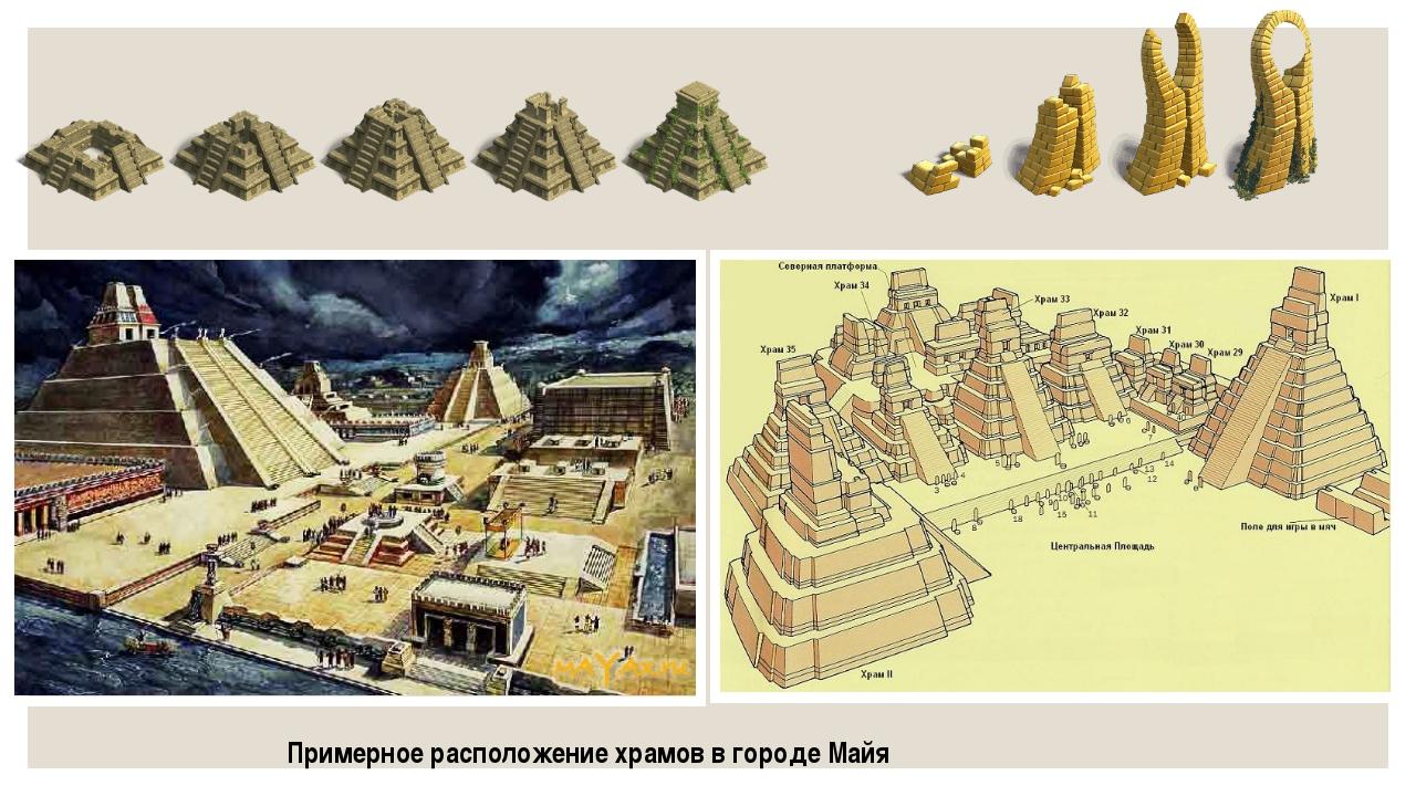 Примерное расположение храмов в городе Майя