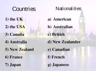 Countries Nationalities 1) the UK 2) the USA 3) Canada 4) Australia 5) New Ze