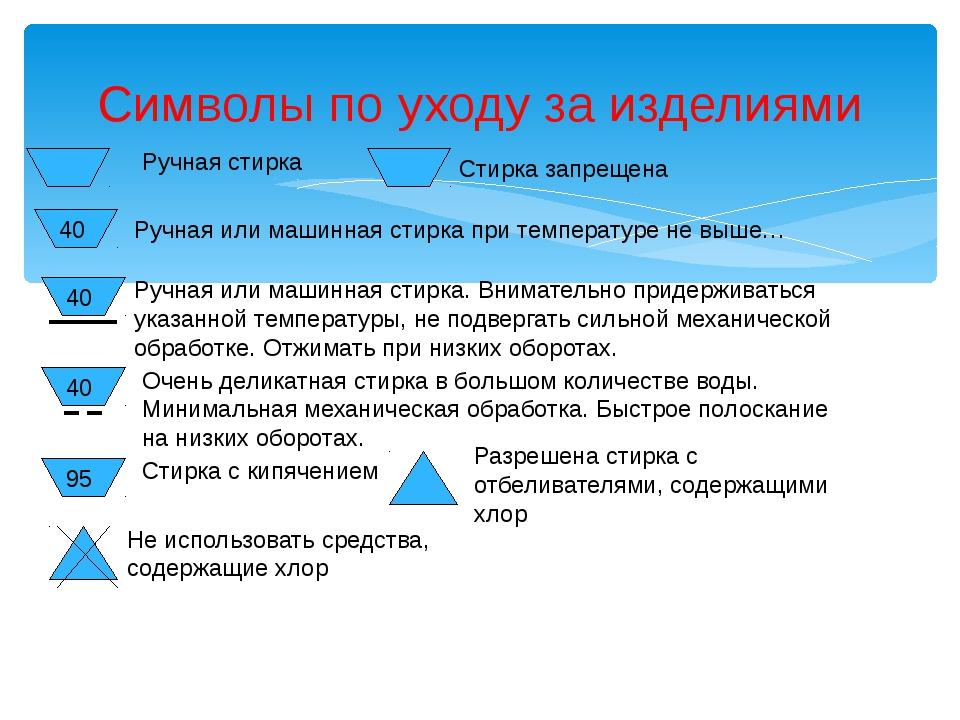 Символы по уходу за изделиями Ручная стирка Стирка запрещена 40 Ручная или ма...
