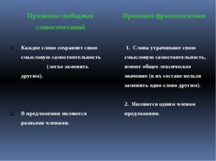 Признаки свободных словосочетаний Признаки фразеологизмов Каждое слово сохран