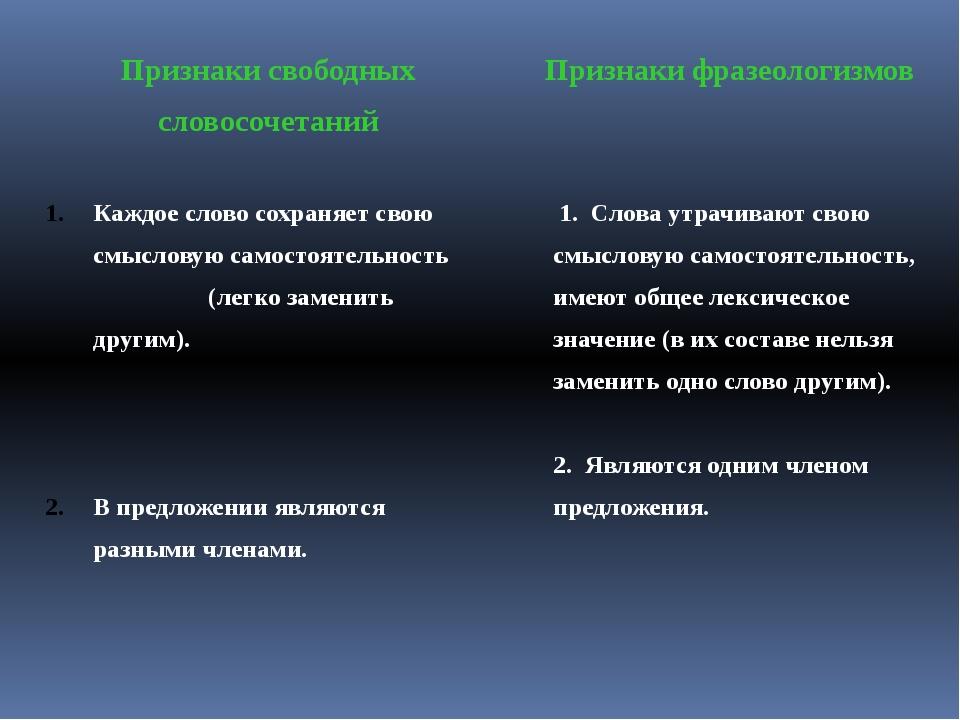 Признаки свободных словосочетаний Признаки фразеологизмов Каждое слово сохран...