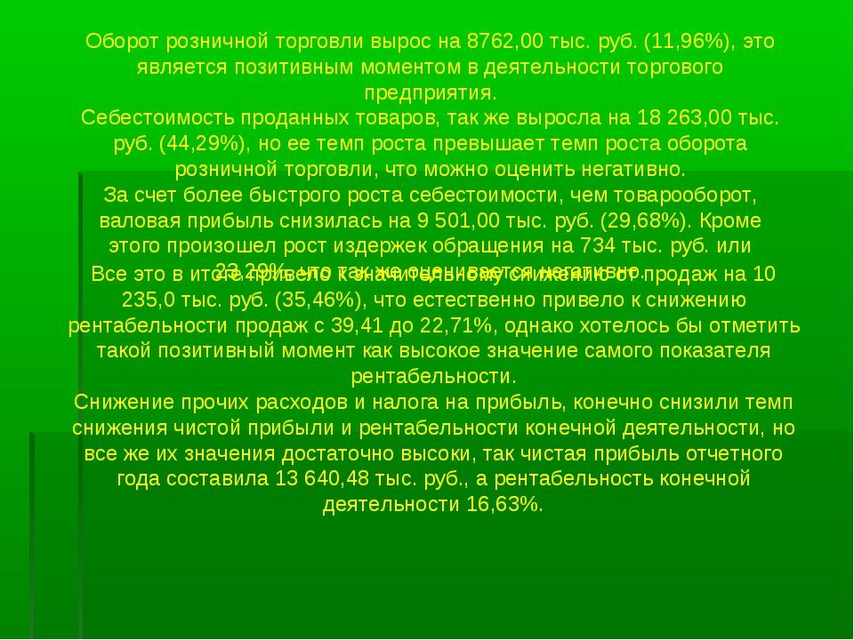 Оборот розничной торговли вырос на 8762,00 тыс. руб. (11,96%), это является п...