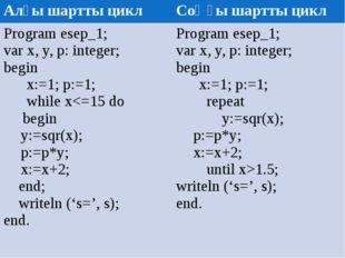 Алғы шартты цикл Соңғы шартты цикл Program esep_1; varx, y, p: integer; begin