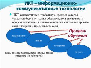 аудирование ИКТ – информационно- коммуникативные технологии ИКТ создают новую