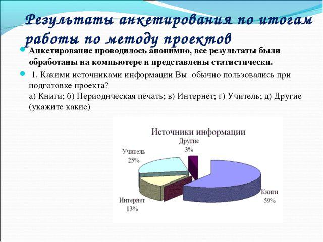 Результаты анкетирования по итогам работы по методу проектов Анкетирование пр...