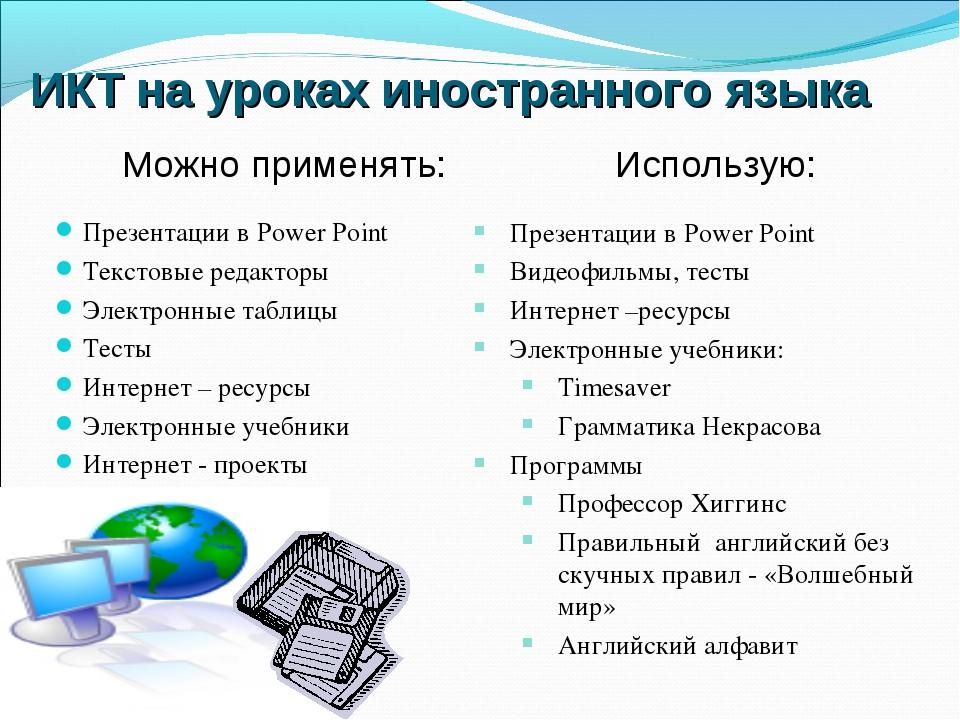 ИКТ на уроках иностранного языка Презентации в Power Point Текстовые редактор...