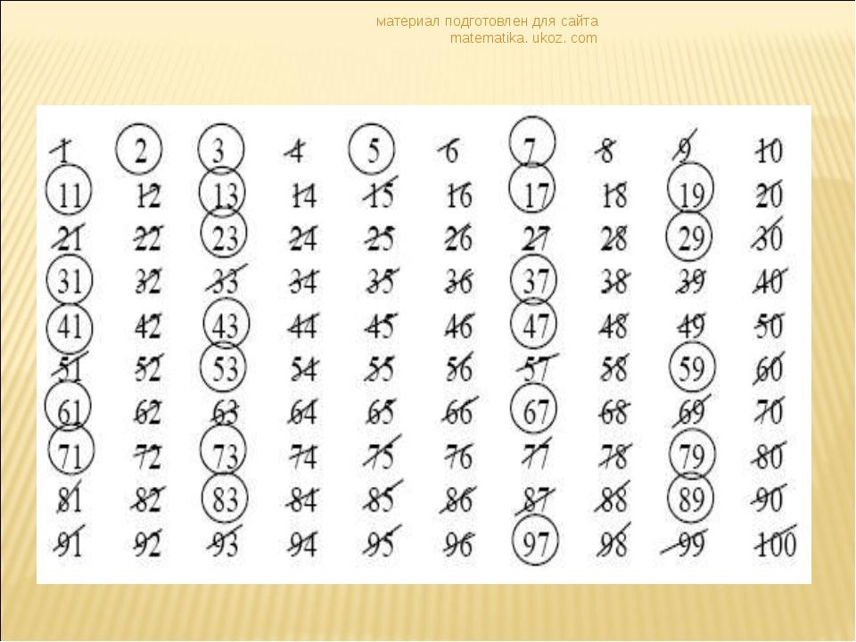 материал подготовлен для сайта matematika. ukoz. com материал подготовлен для...