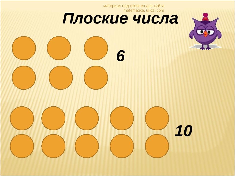 материал подготовлен для сайта matematika. ukoz. com Плоские числа 6 10 матер...