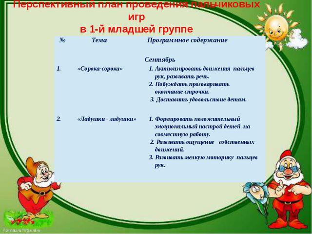Перспективный план проведения пальчиковых игр в 1-й младшей группе № Тема Про...