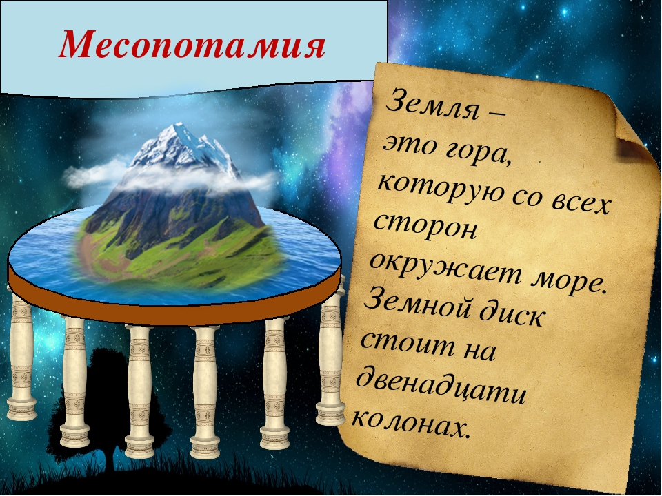 Месопотамия Земля – это гора, которую со всех сторон окружает море. Земной д...