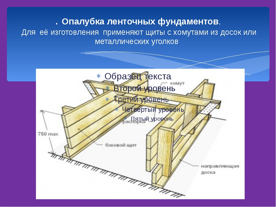 . Опалубка ленточных фундаментов. Для её изготовления применяют щиты с хомута...