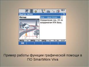 Пример работы функции графической помощи в ПО SmartWorx Viva
