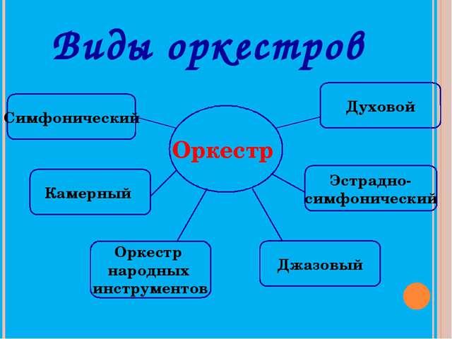 http://fs00.infourok.ru/images/doc/220/7361/1/640/img2.jpg