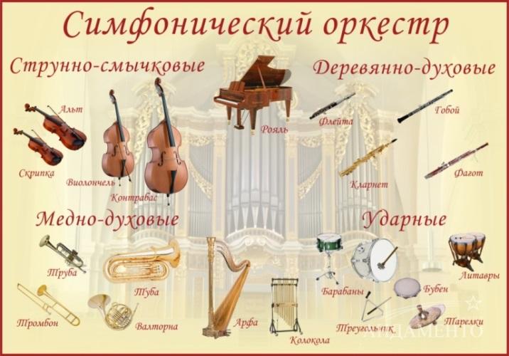 http://www.andamento.ru/images/muzikal/stend_simfonicheskij_orkestr_small.jpg