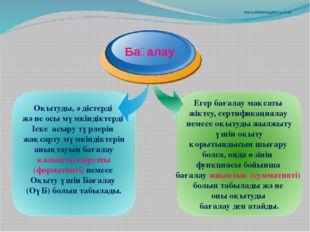 www.themegallery.com Оқытуды, әдістерді және осы мүмкіндіктерді Іске асыру тү