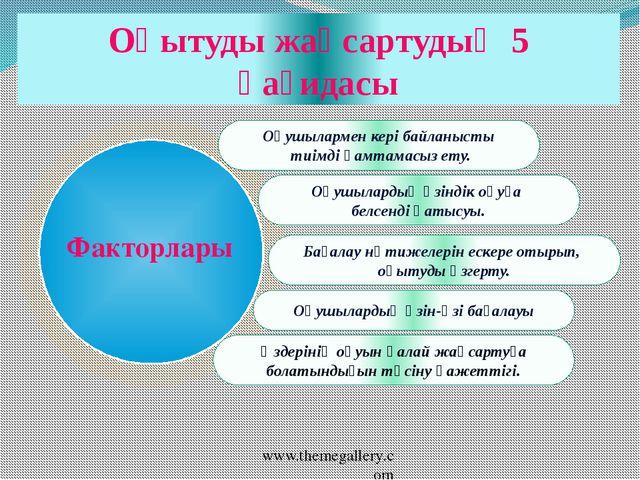www.themegallery.com Оқушылармен кері байланысты тиімді қамтамасыз ету. Оқушы...