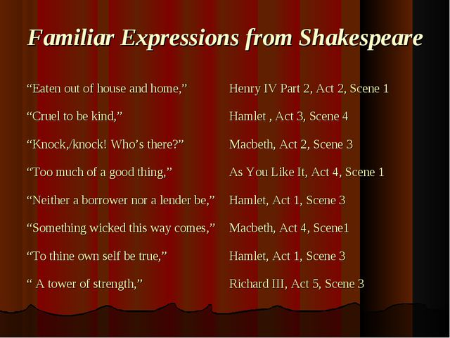 "Familiar Expressions from Shakespeare ""Eaten out of house and home,"" 	Henry I..."