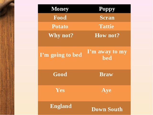 Money Poppy Food Scran Potato Tattie Why not? How not? I'm going to bed...