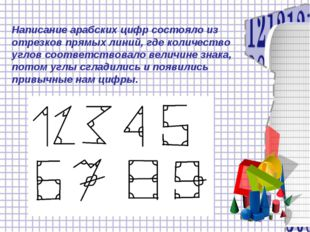 Написание арабских цифр состояло из отрезков прямых линий, где количество угл