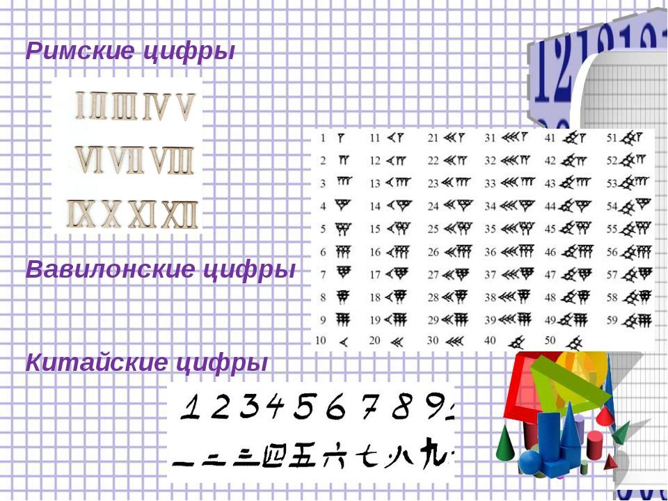 Римские цифры Вавилонские цифры Китайские цифры
