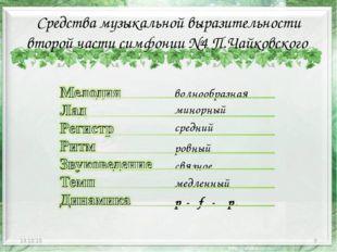 Средства музыкальной выразительности второй части симфонии №4 П.Чайковского *