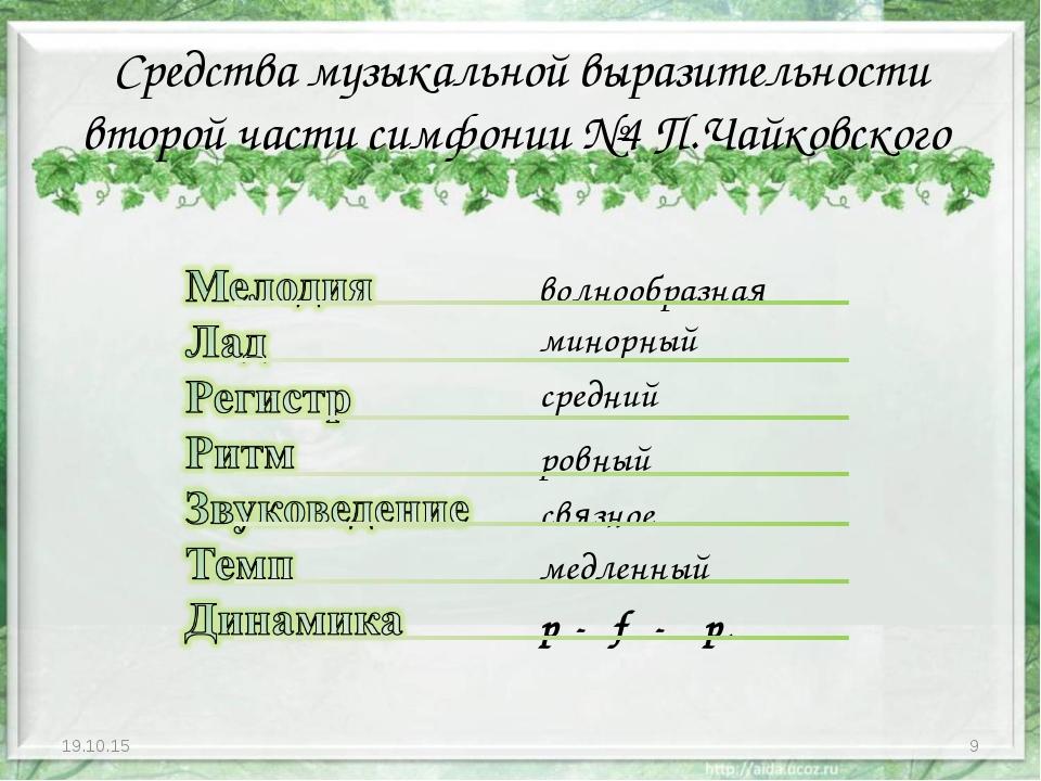 Средства музыкальной выразительности второй части симфонии №4 П.Чайковского *...