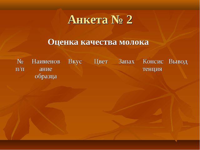 Анкета № 2 Оценка качества молока № п/пНаименование образцаВкус Цвет Запа...