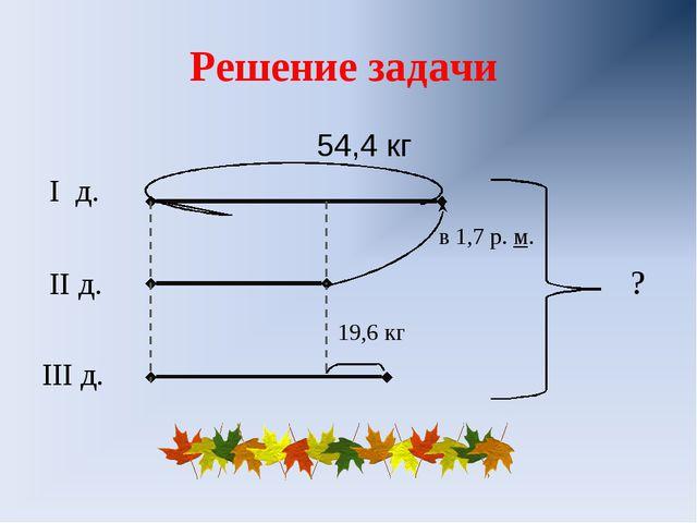 Решение задачи 54,4 кг I д. в 1,7 р. м. II д. ? 19,6 кг III д.