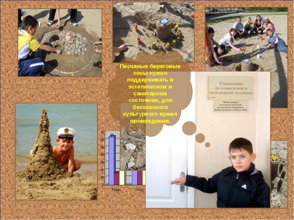 Песчаные береговые зоны нужно поддерживать в эстетическом и санитарном состо...