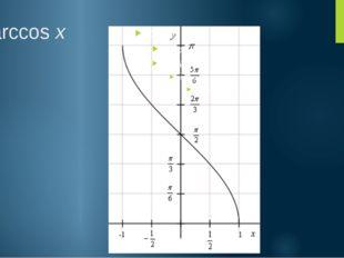 Основные формулы arcsin(sinx)= x  при  sin(arcsinx)= x arccos(cosx