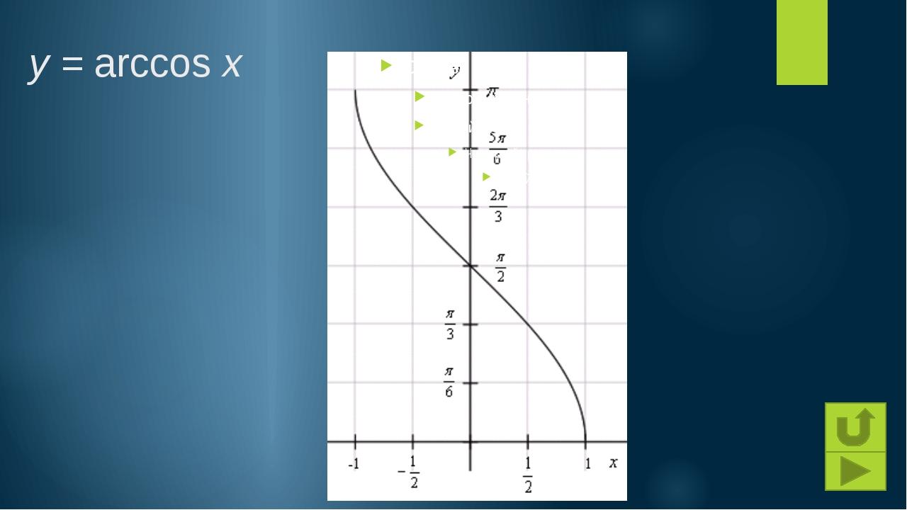 Основные формулы arcsin(sinx)= x  при  sin(arcsinx)= x arccos(cosx...