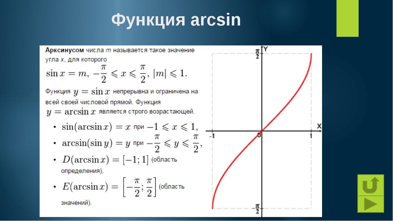 Функция arcsin