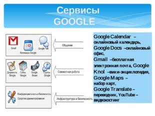 Google Calendar –онлайновый календарь, Google Docs –онлайновый офис, Gmail –б