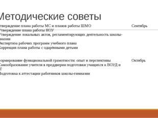Методические советы 1.Утверждение плана работы МС и планов работы ШМО 2. Утве