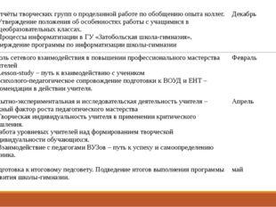 1.Отчёты творческих групп о проделанной работе по обобщению опыта коллег. 2.