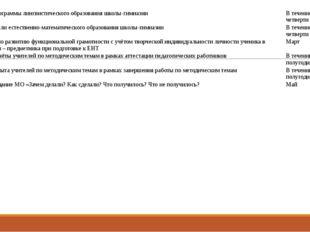 Разработка программы лингвистического образования школы-гимназии В течение 1