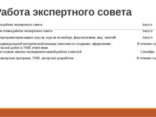 Работа экспертного совета Организация работы экспертного совета Август Утверж