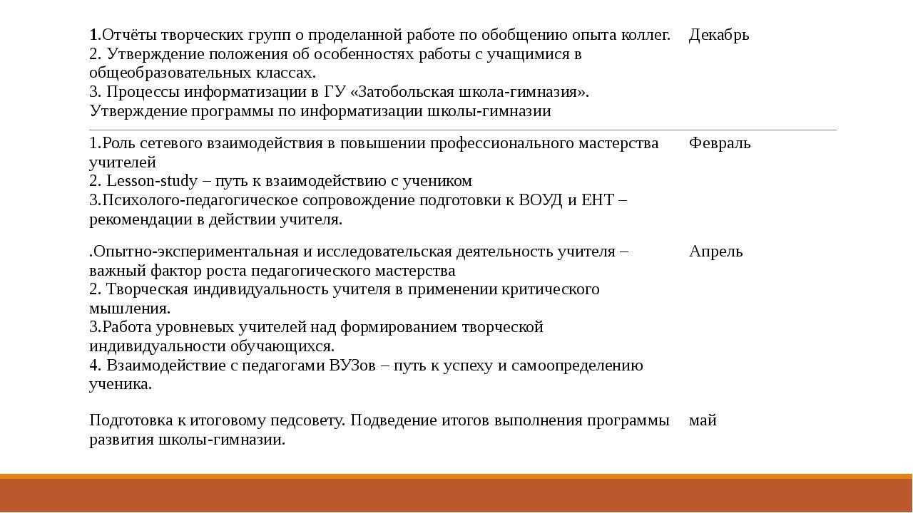 1.Отчёты творческих групп о проделанной работе по обобщению опыта коллег. 2....