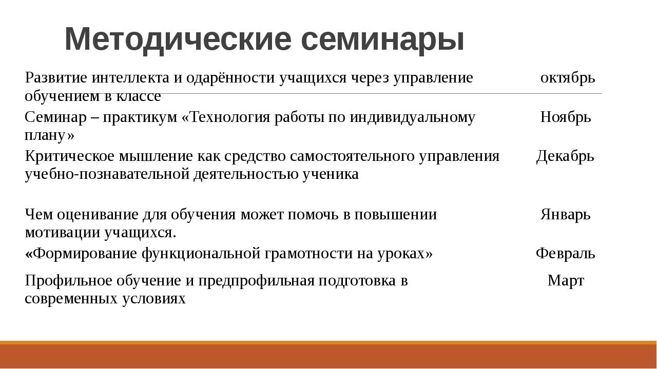 Методические семинары Развитие интеллекта и одарённости учащихся через управл...