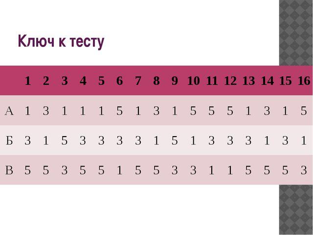 Ключ к тесту 1 2 3 4 5 6 7 8 9 10 11 12 13 14 15 16 А 1 3 1 1 1 5 1 3 1 5 5 5...
